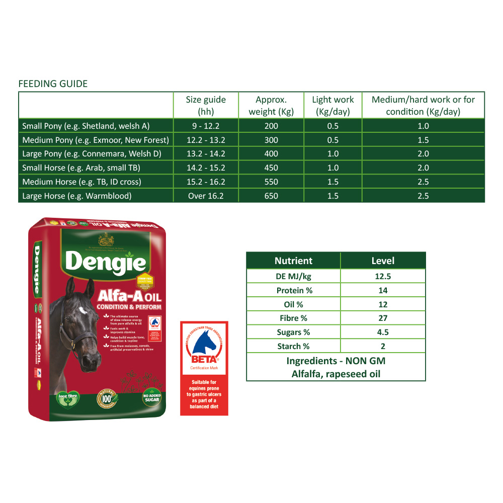 Dengie Alfa A lhuile 20/kg/ /Cheval Feed